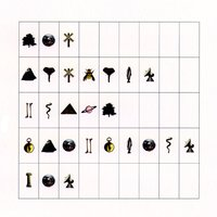 Imaginary Day — Pat Metheny Group