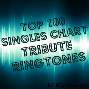 New Tribute Kings, DJ MixMasters - Me And My Broken Heart Originally Performed By Rixton