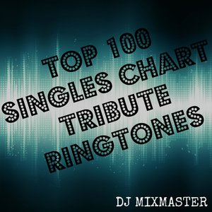 New Tribute Kings, DJ MixMasters - Hotel Ceiling Originally Performed By Rixton