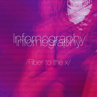 Fiber to the X — Infornography