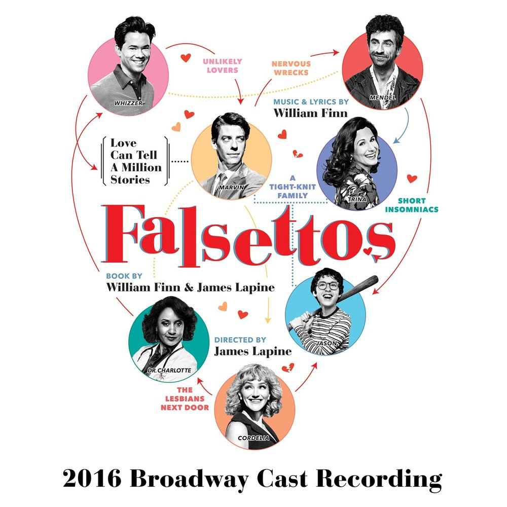 an analysis of william finns musical march of the falsettos Artist: william finn name: march of the falsettos size: 1275mb quality: flac, wma, aac, ogg year cdsbl 12581 william finn march of the falsettos (cd, album) drg records cdsbl 12581.